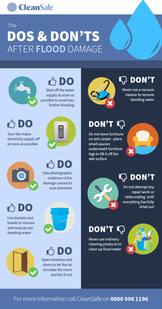 dos don'ts of flood damage by cleansafe services scotland